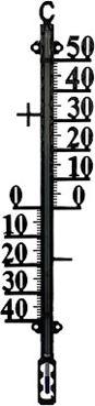 Buitenthermometer metaal l38cm zwrt